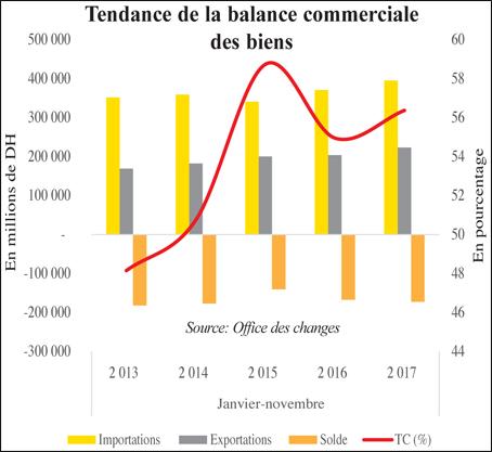 balance_commerciale_tendance_071.jpg