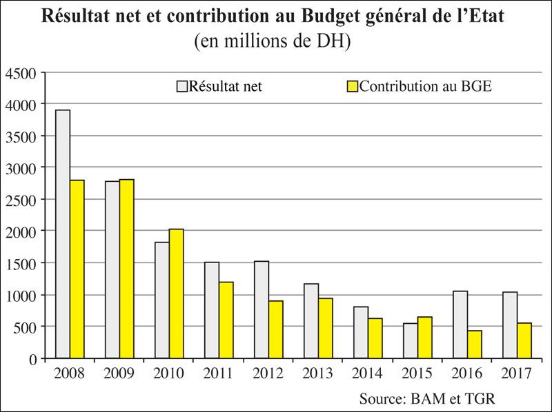 Bam Budget 033 Jpg