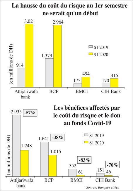 banques-cout-du-risque-051.jpg