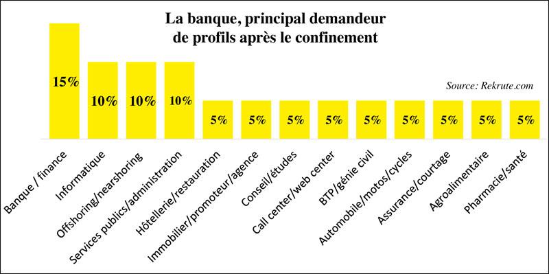 banques-recrutements-065.jpg