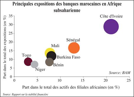 banques_maroc_afrique_080.jpg