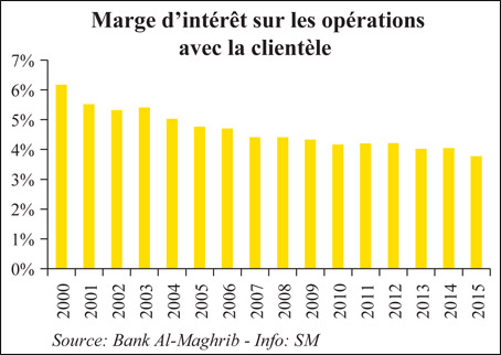 banques_mauvaises_communication_001.jpg