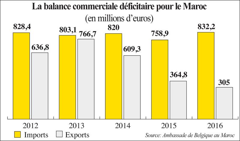 belgique_maroc_commerce_051.jpg