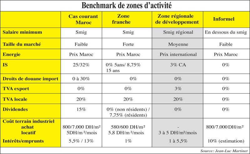 benchmark_competitivite_078.jpg
