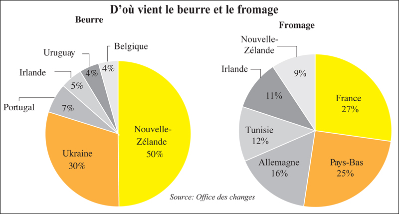 beurre_fromage_058.jpg