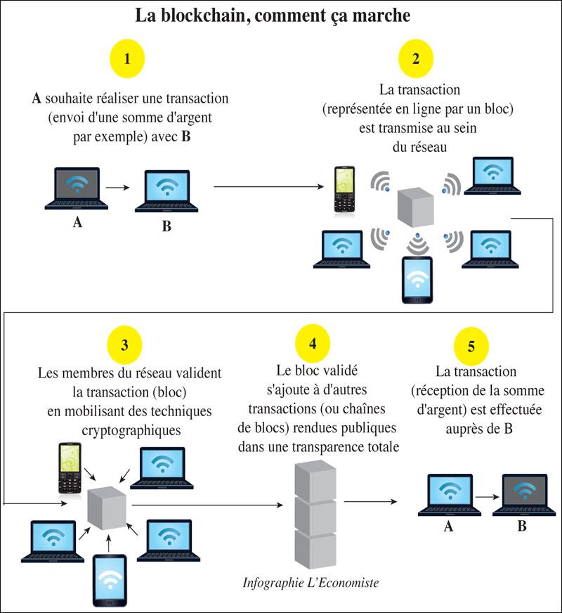 blockchain-057.jpg