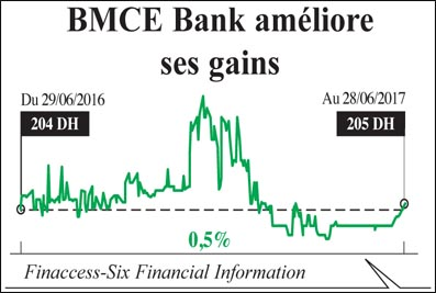 bmce_bank_054.jpg