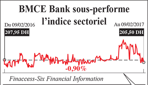bmce_bank_finance_4958.jpg