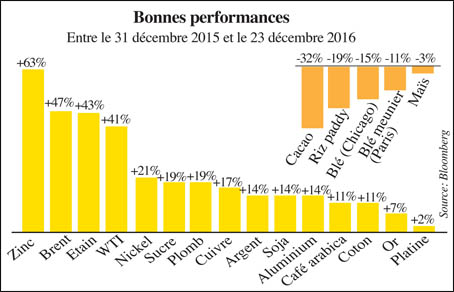 bonne_performance_026.jpg