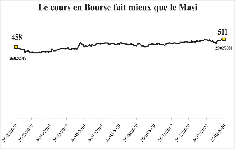 bourse-awb-006.jpg