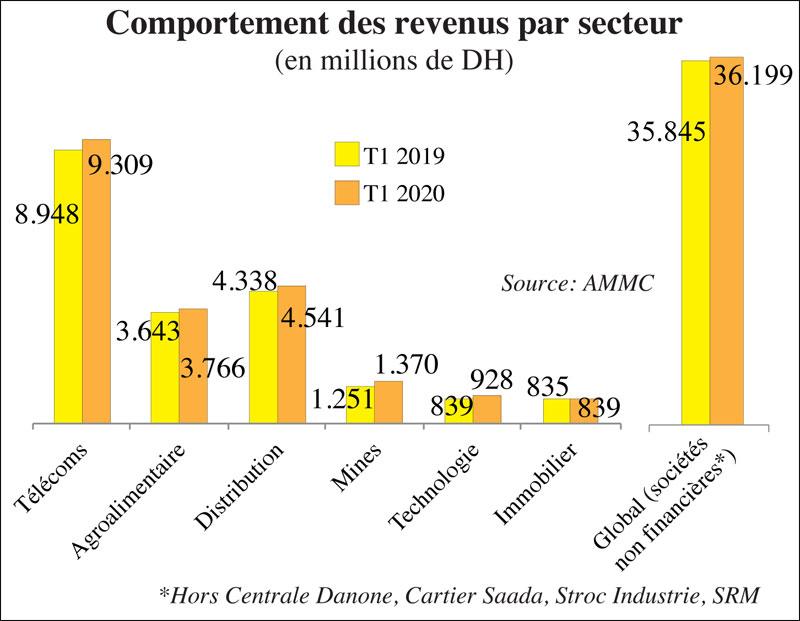 bourse-secteurs-077.jpg