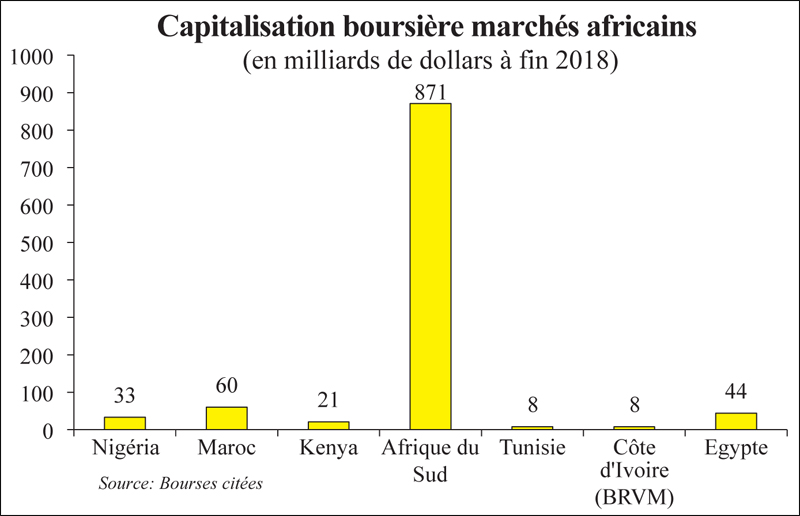 bourses_africaines_022.jpg