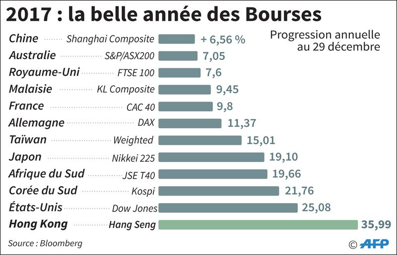 bourses_mondiales_082.jpg