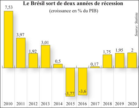 bresil_rcession_057.jpg