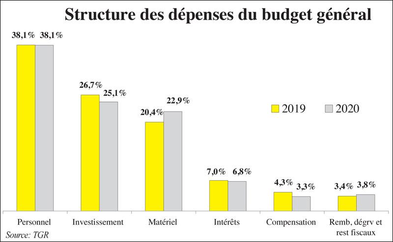 budget-general-040.jpg