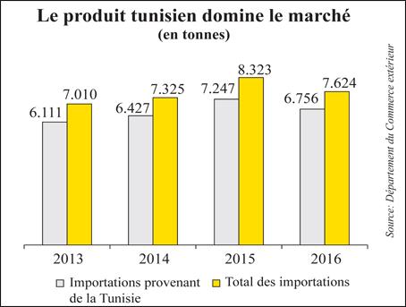 cahiers_tunisiens_026.jpg