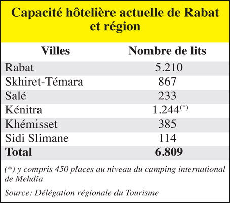 capacite_hoteliere_071.jpg