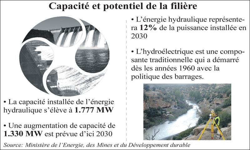 centrales_hydroelectriques_011.jpg