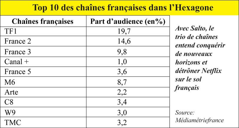 chaine_francais_vs_netflixe_095.jpg