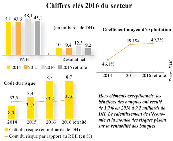 chiffres-cles-2016.jpg