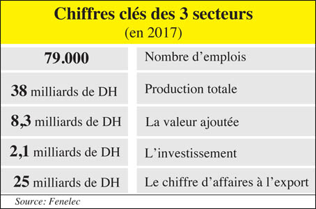 chiffres_cles_077.jpg