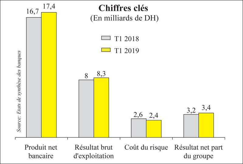 chiffres_cles_banques_031.jpg