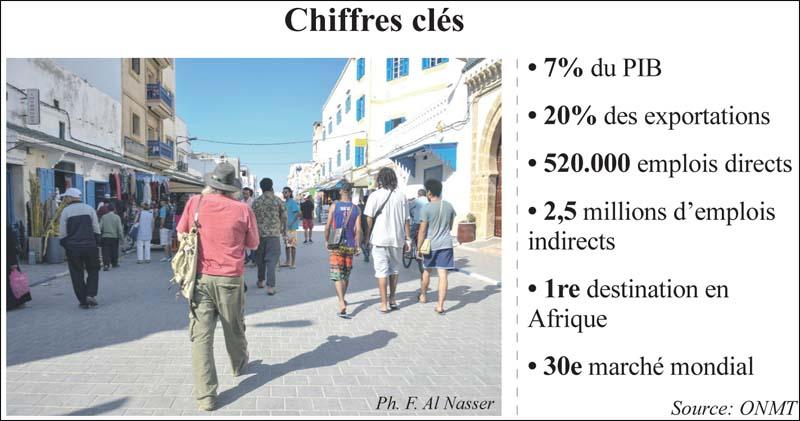 chiffres_cles_tourisme_037.jpg