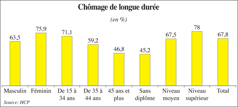 chomagelongue-duree-004.jpg