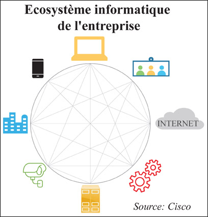 cisco_reseau_035.jpg