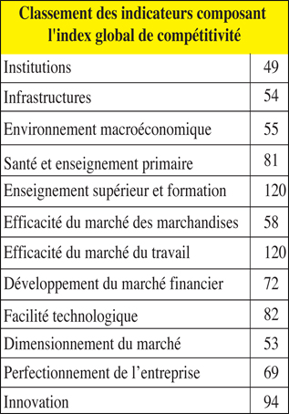 classement_des_indicateurs_009.jpg