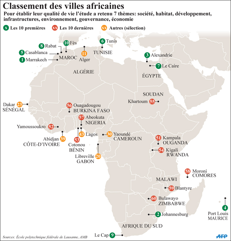 classement_villes_africaines_031.jpg