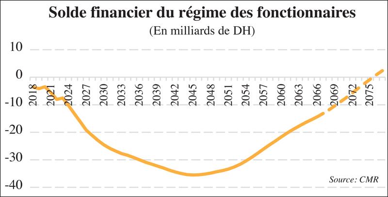 cmr_solde_financier_006.jpg