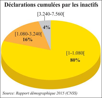 cnss_declarations_047.jpg