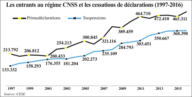 cnss_protection_sociale_095.jpg