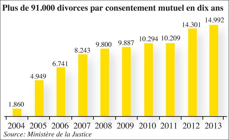 code_de_la_famille_divorce_098.jpg