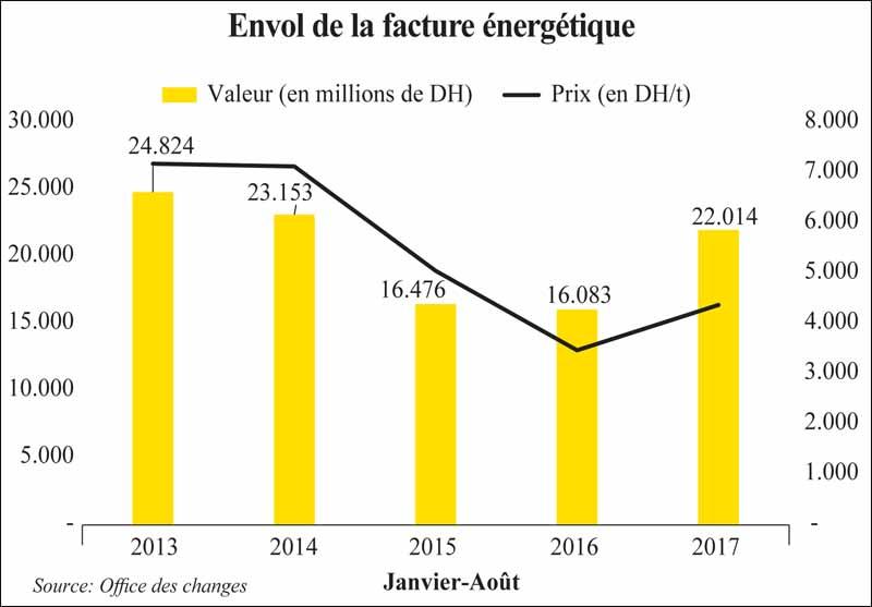 commerce_exterieur_factuer_energitique_028.jpg