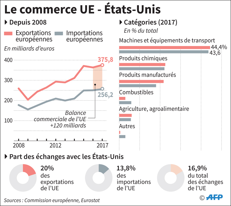 commerce_ue-usa_092.jpg