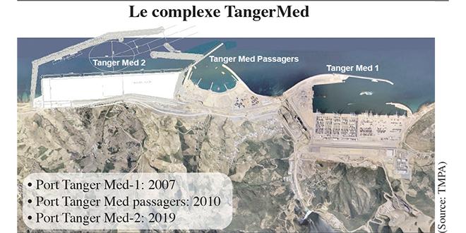 complexe_tanger_med_ii_5544.jpg