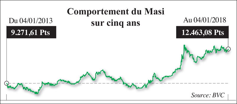 comportement_masi_084.jpg
