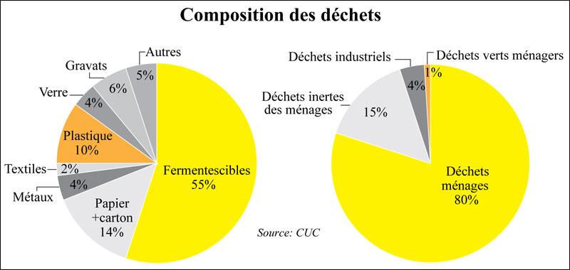 composition-des-dechets-085.jpg