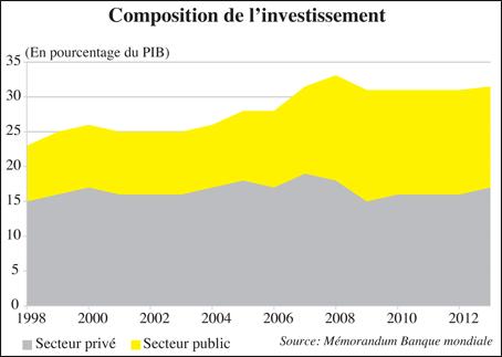 composition_investissment_029.jpg