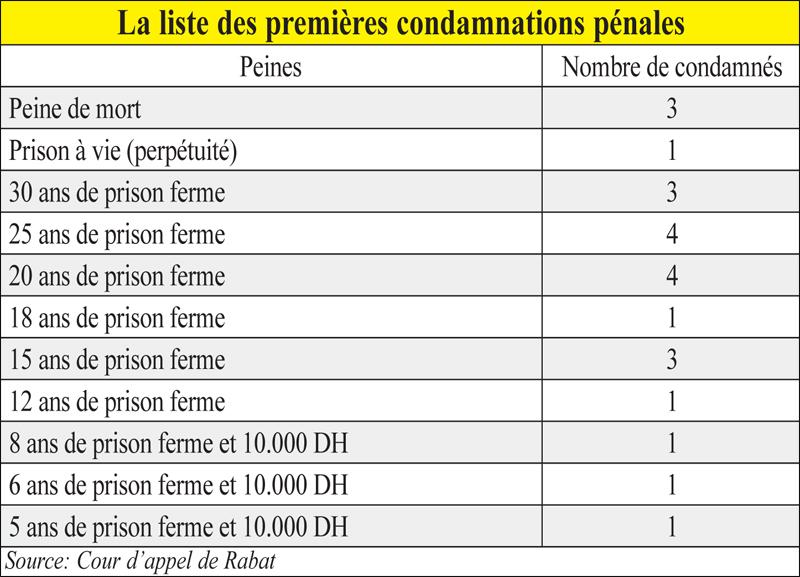condamnation_penales_079.jpg