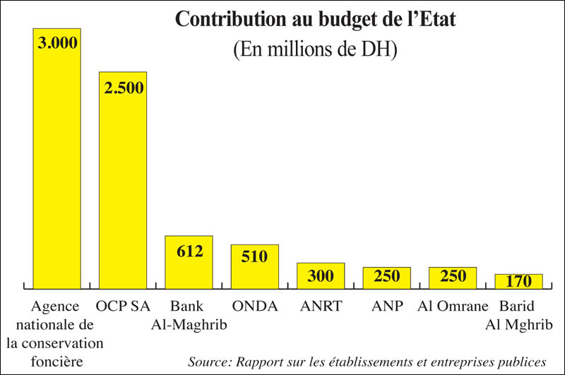contribution_budget_etat_078.jpg