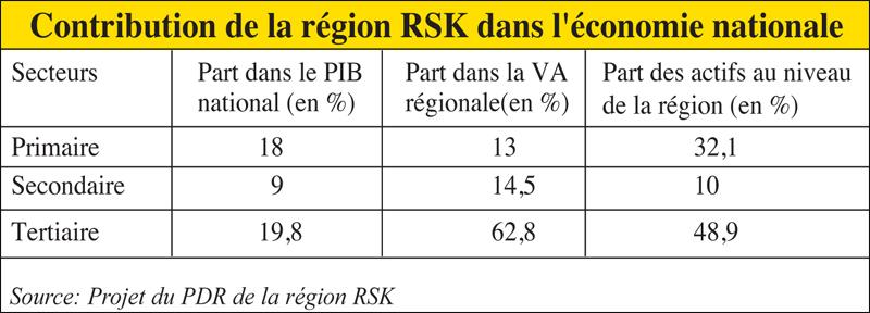 contribution_region_raba_sale_kenitra_015.jpg