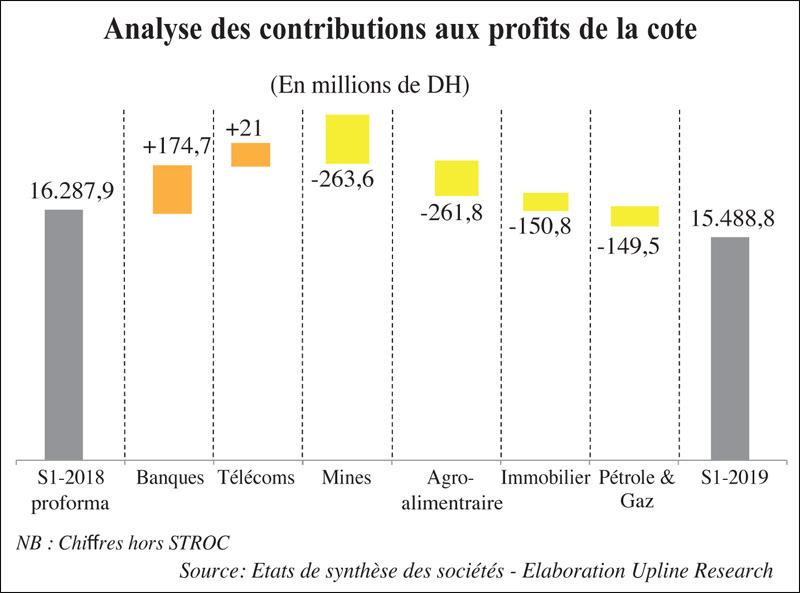 contributions_analyses_006.jpg