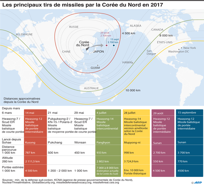 coree_du_nord_tirs_missile_025.jpg