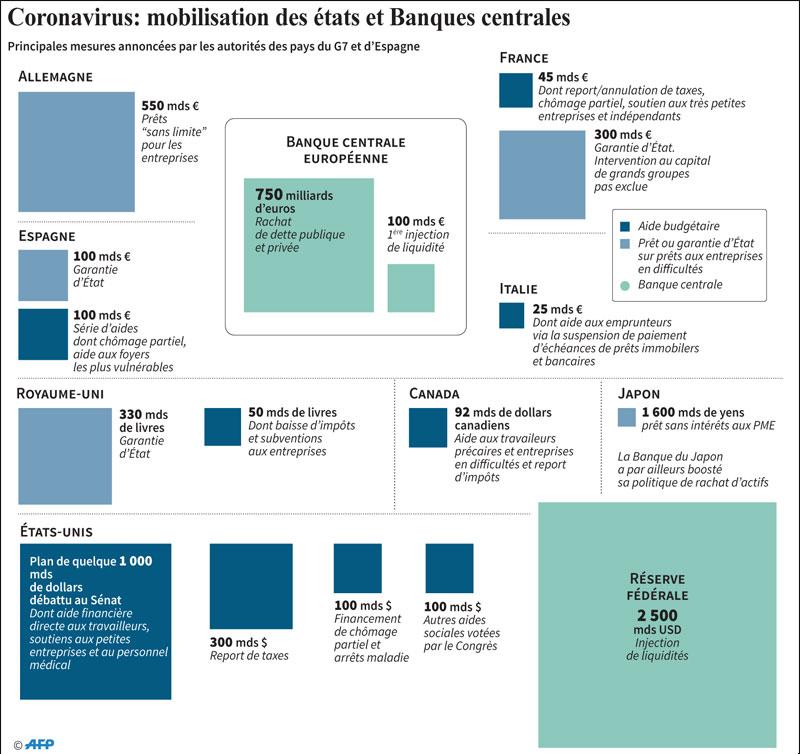 coronavirus-banques-centrales-032.jpg