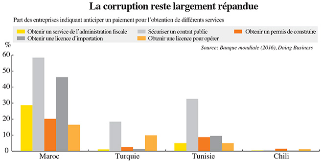 corruption-maroc.jpg