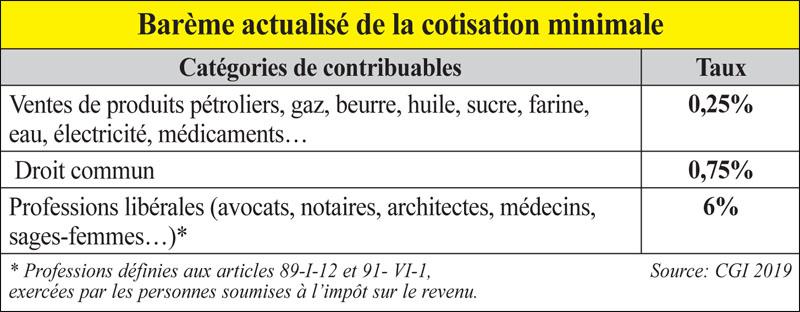 cotisation_minimale_030.jpg