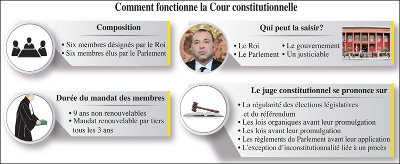 cour_constitutionnelle_50_ans_097.jpg